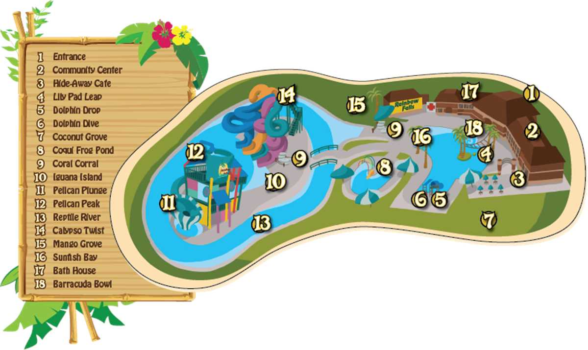 Rainbow Falls Waterpark Attractions